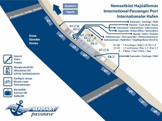 Nemzetközi hjóállomások